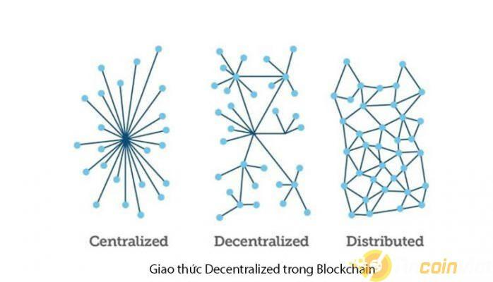 Giao thức Decentralized trong Blockchain