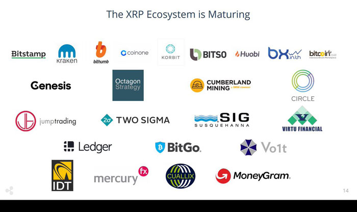 the XRP Ecosystem is Maturing